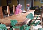 Location vacances Banyuwangi - Hjanies Welaran Homestay-4