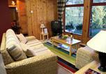 Location vacances Crieff - Loch Monzievaird-4