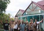 Hôtel Su Thep - Lakeland Homestay-2