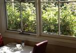 Hôtel Port Arthur - Clydesdale Manor-3