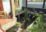 Location vacances Wonosobo - Homestay Ortegha-1