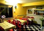 Hôtel Darjeeling - Manakamna Residency-2
