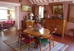 Hôtel Ferrière-la-Petite - Chambres d'Hôtes du Marquais-1