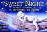 Hôtel Pérouse - Sweet Night-4