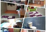 Location vacances Wonosobo - Homestay Kates Syariah-1