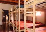 Hôtel Guatemala - Roo's Hostal-3